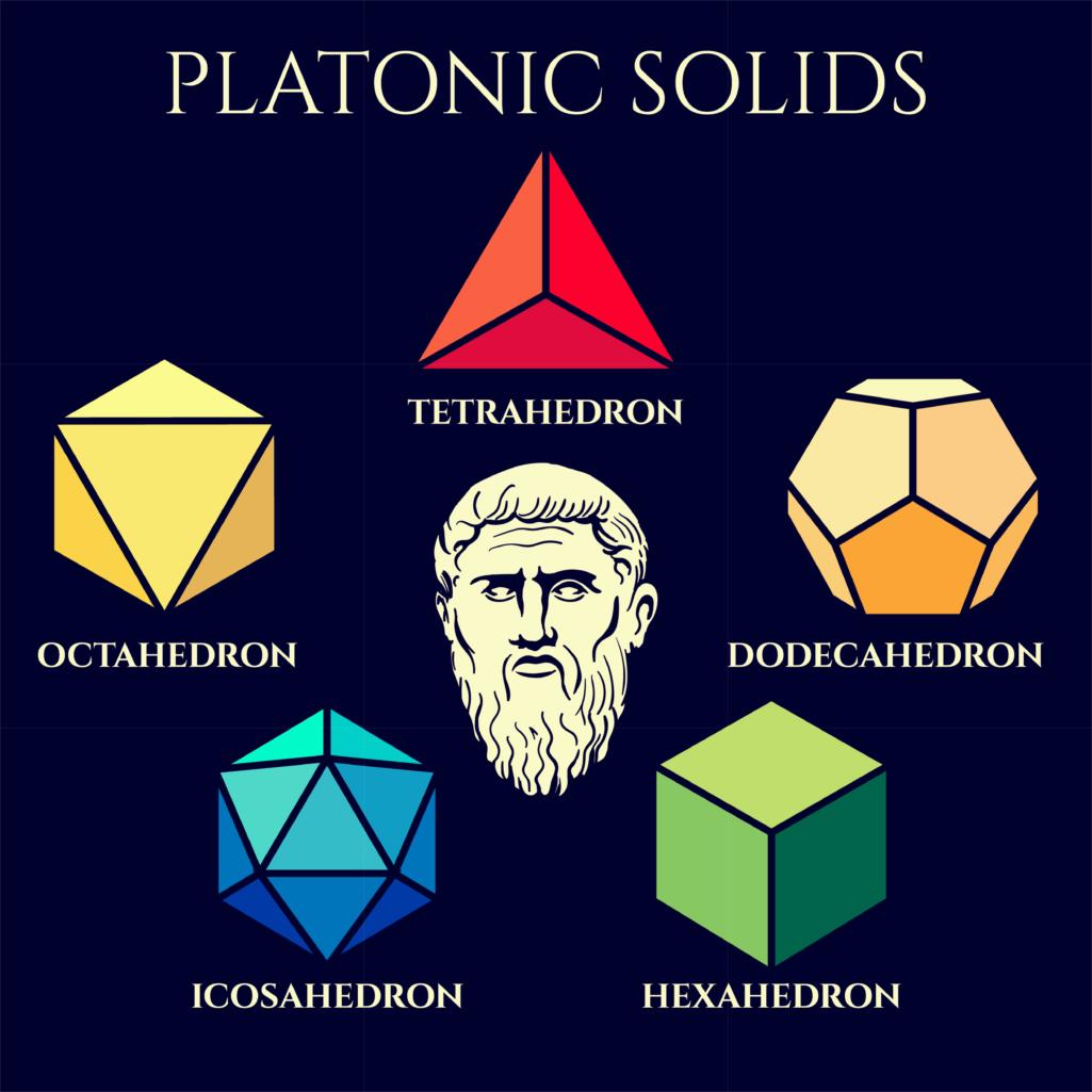 Solides de Platon Magnésium
